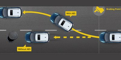 NXEV-ABS_With_EBD_and_Corner_Stability_Control